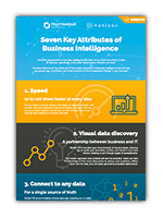 Image of 7 key attributes of business intelligence Infographic